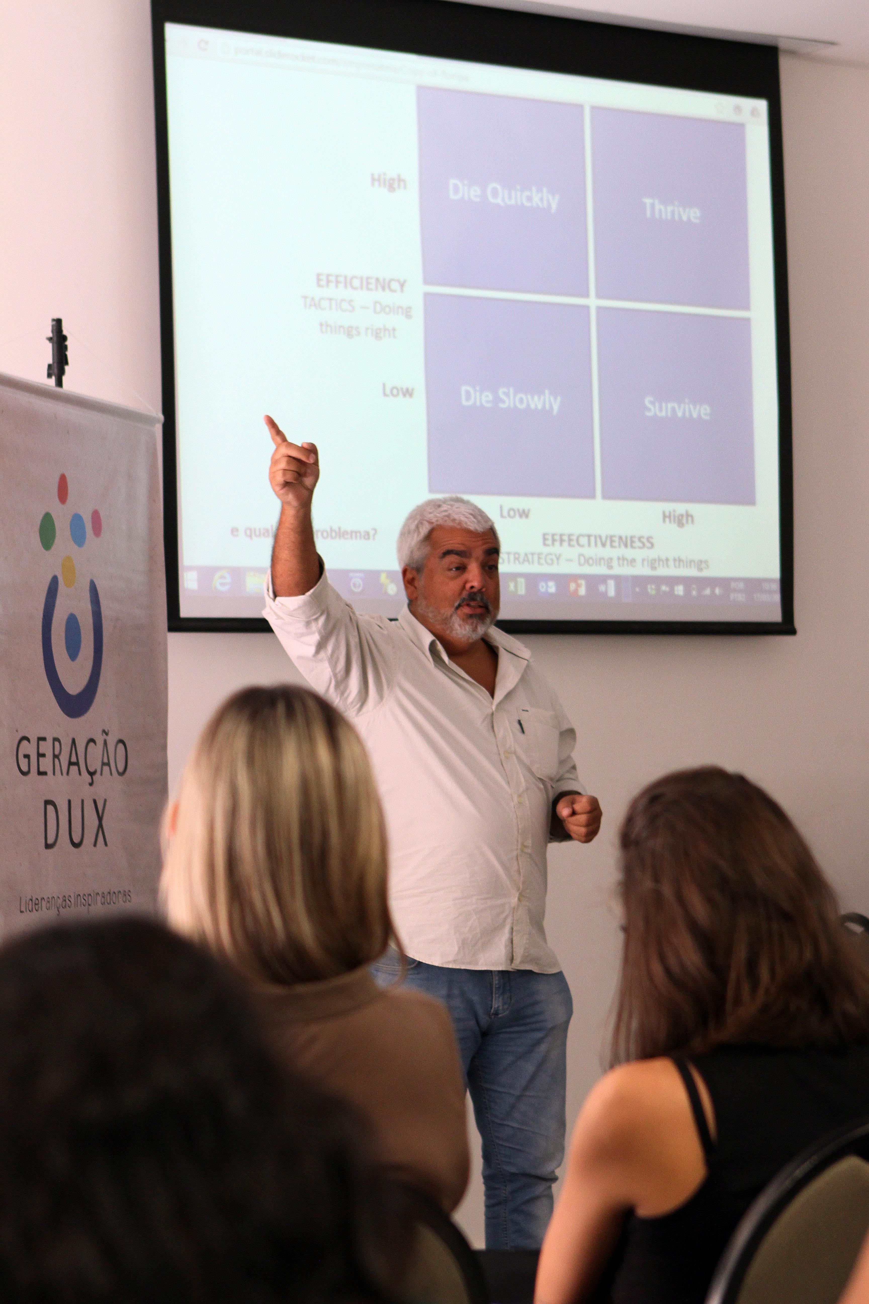 Geração DUX inicia atividades com palestra de Oswaldo Oliveira